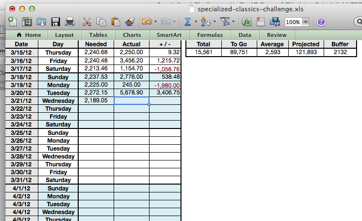 Specialized Climbing Challenge Spreadsheet Screencap